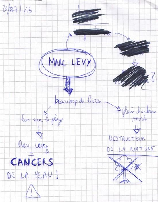 deuxdegres_developpement-pesonnel_saga_marc-levy