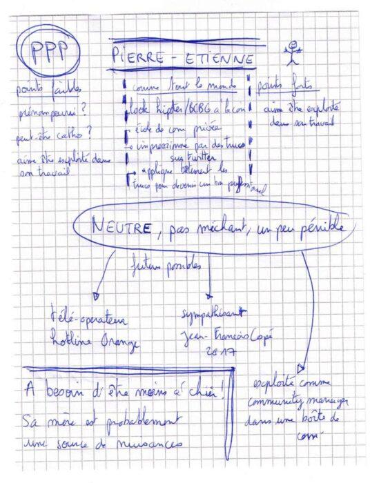 deuxdegres_developpement-personnel_saga_ppp-Pierre-Etienne