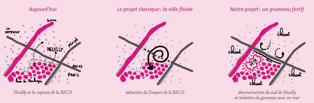 deuxdegres_developpement-personnel_saga_grumeau-neuilly