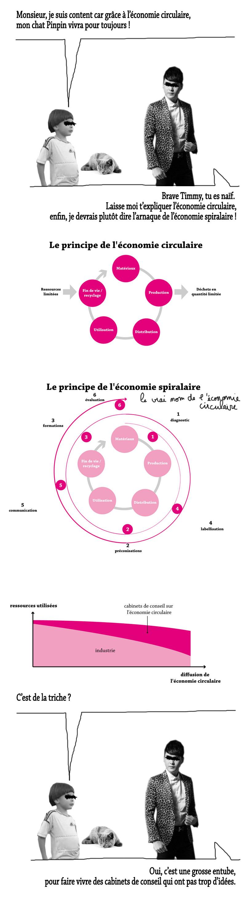 deuxdegres_economie_economie-circulaire_critique