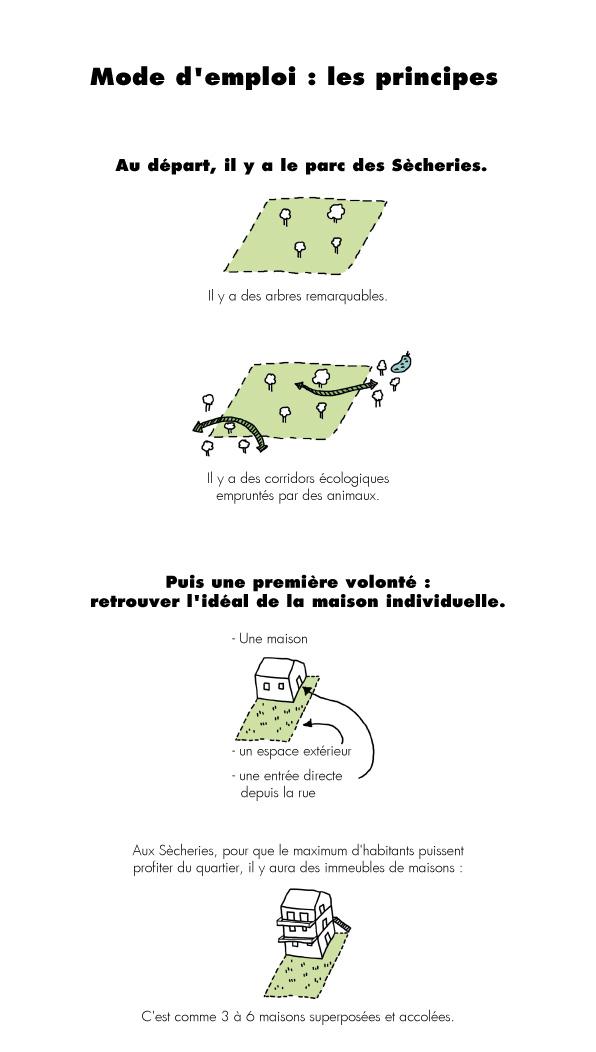 deuxdegres_secheries_mode-d-emploi